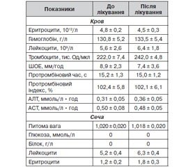 Effectiveness and safety of Mydocalm in Treatment of Stroke-Associated Spasticity