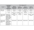 Про нові європейські рекомендації з артеріальної гіпертензії після їх першої презентації (коментар)