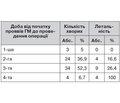 Причини, шляхи поширення та діагностичні помилки у хворих із низхідним гнійним медіастинітом