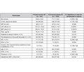 Клініко-епідеміологічний профіль пацієнта літнього віку з резистентною гіпертензією