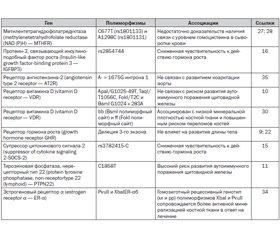 Патология сердечно-сосудистой системы у детей с синдромом Шерешевского — Тернера