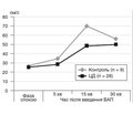 Радіологічні методи в діагностиці порушень кавернозної гемодинаміки у чоловіків з цукровим діабетом та еректильною дисфункцією