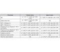 Гендерні особливості контролю артеріального тиску у гіпертензивних пацієнтів