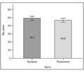 Результати диференційованого лікування інфекції місця виходу/тунельної інфекції катетера Tenckhoff при проведенні перитонеального діалізу у хворих ізтермінальними стадіями хронічної хвороби нирок