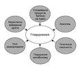 Артеріальна гіпертензія у пацієнтів з гіперурикемією: основи патогенезу, клінічне значення, діагностика, підходи до лікування