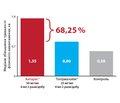 Сучасні аспекти кардіопротекції: нові підходи до лікування на основі власних досліджень