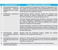 Лимфомиозот/Лимфомиозот Н — лимфодренажный препарат