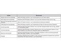 Уніфікований клінічний протокол первинної, вторинної (спеціалізованої) медичної допомоги дорослим та дітям Вірусний гепатит С  2014