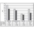 Особливості атопічної реактивності у школярів, хворих на тяжку бронхіальну астму
