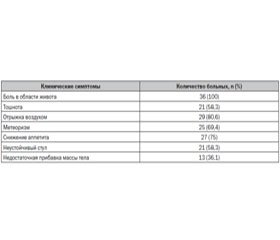 Correction of pancreatic insufficiency in young children with atopic dermatitis