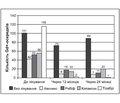 Фактори ризику клінічної активності рецидивуючо-ремітуючого розсіяного склерозу та методи впливу на них