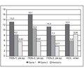 Вплив препаратів поліпептидного походження на показники нейронального метаболізму при крововиливах на ґрунті розривів внутрішньочерепних артеріальних аневризм