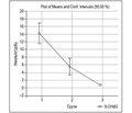 Определение дополнительных рисков у больных артериальной гипертензией, работающих в условиях влияния электромагнитного излучения сверхвысокочастотного диапазона