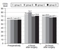 Comparison of combined general anesthesia with and without epidural morphine on the background of redox therapy in cancer patients with multiorgan resections