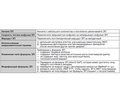 Enteral tolerance in critically ill patients (literature review)
