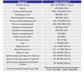 Методичні рекомендації з лікування та профілактики дефіциту вітаміну D у населення країн Центральної Європи: рекомендовані дози препаратів вітаміну D дляздорової популяції та груп ризику