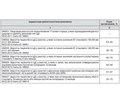 Аналіз індикаторів якості діабетологічної допомоги в країнах світу та шляхи оптимізації оцінки й моніторингу якості діабетологічної допомоги в Україні