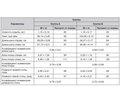 Оценка функциональных возможностей опорно-двигательного аппарата пациентов сразличными вариантами болезни Шейерманна — Мау
