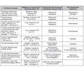 Глобальні практичні рекомендації з гіпертензії Міжнародного товариства гіпертензії 2020 року*