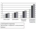 Современные подходы к диагностике и лечению тонзиллофарингитов (обзор международных руководств)