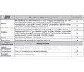 Настанова S3 «Реабілітаційне лікування парезу верхньої кінцівки після інсульту» Німецького товариства нейрореабілітації: повна версія
