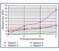 Порівняльний аналіз надійності фіксації кісткових відламків при переломах латерального виростка великогомілкової кістки (біомеханічне моделювання)
