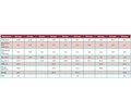 Лечение доброкачественной гиперплазии предстательной железы: новые возможности (по материалам 14-го Центральноевропейского митинга Европейской ассоциации урологов 2014)