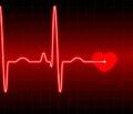 Влияние успешного стентирования коронарных   артерий у больных с острым коронарным   синдромом и хронической ишемической болезнью сердца на активность процессов протеолиза