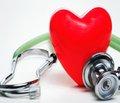 Алгоритм для неінвазивої діагностики ступеня порушення коронарного кровообігу у жінок, які перенесли гострий інфаркт міокарда