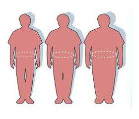 Особенности анестезиологического обеспечения при ожирении (Лекция I)
