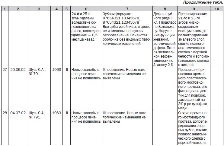 Написать обращение президенту российской федерации можно как в электронном виде так и классическим способом